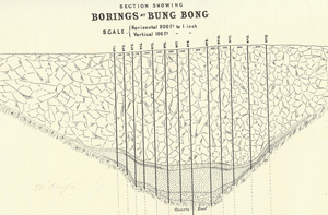 Section showing Borings at Bung Bong